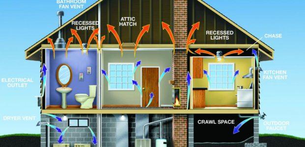 Indoor Air Quality U0026 Ventilation